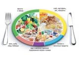 Мини-гостиница - иконка «питание» в Заплюсье